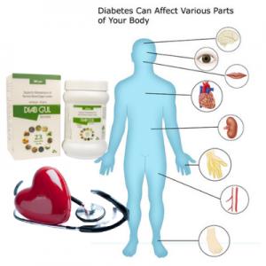ayurvedic medicines for diabetes treatment